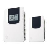 FA1000 壁掛型LCD雙顯示溫濕度傳送器